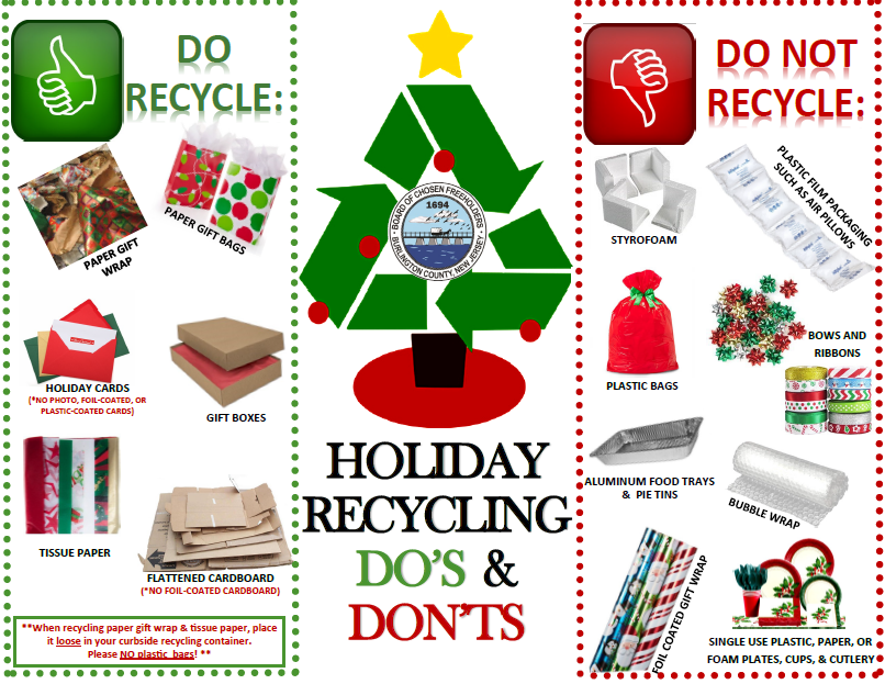 Holiday Recycling Guidelines 2018